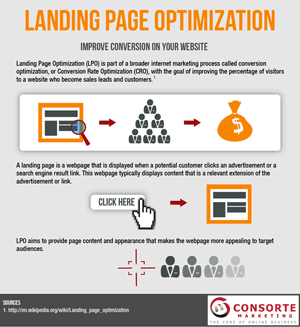 Landing Page Optimization - Definition