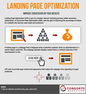 Web Design online ordering definition