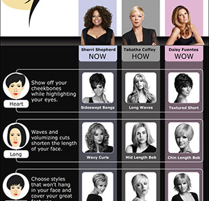 Hairstyles For Face Shapes Infographic
